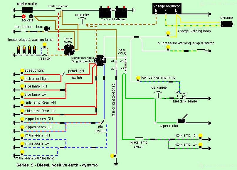 Series 2 Wiring Diagrams