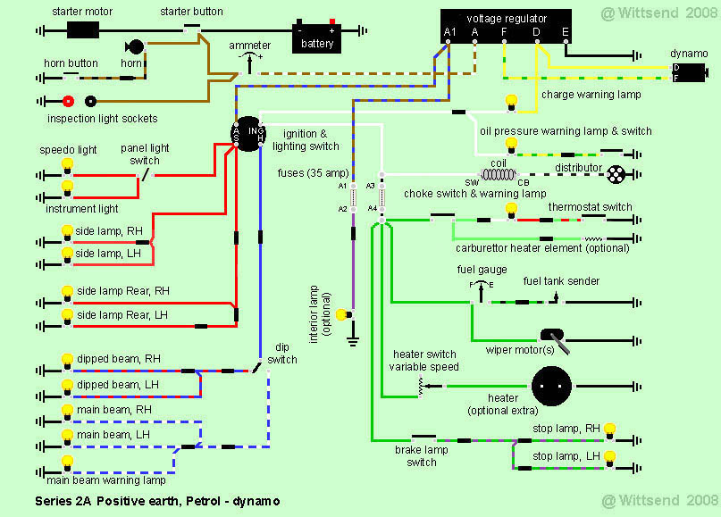 mgb tachometer wiring diagram images wiring vw ignition wiring diagram gm ignition coil wiring diagram