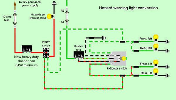 way switch wiring diagram uk images signal flasher wiring diagram likewise 4 way flasher wiring diagram
