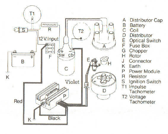 Luminition land rover series 2 club lumenition ignition wiring diagram at virtualis.co