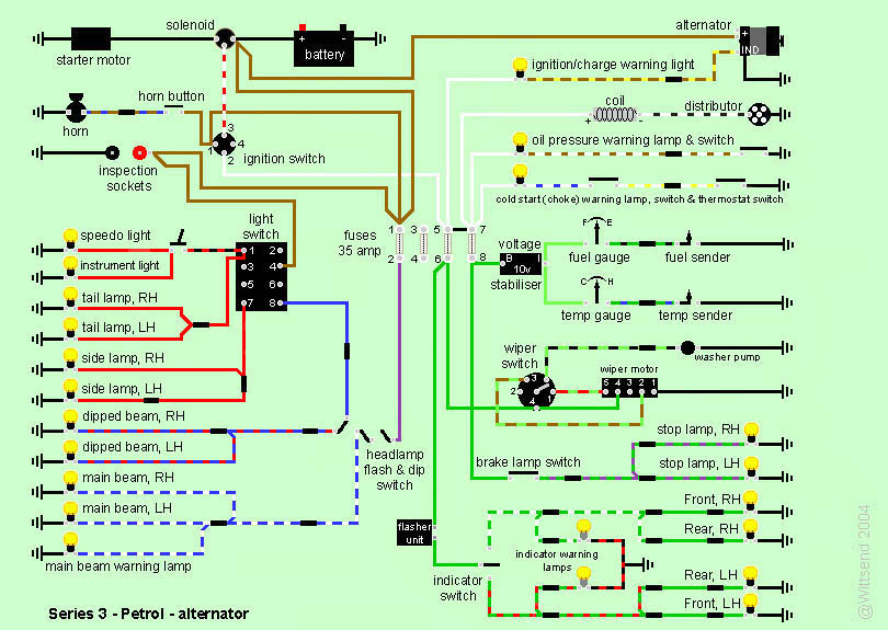 land rover series 2a wiring diagram  land  free engine