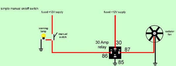 Electric fan temp sensor